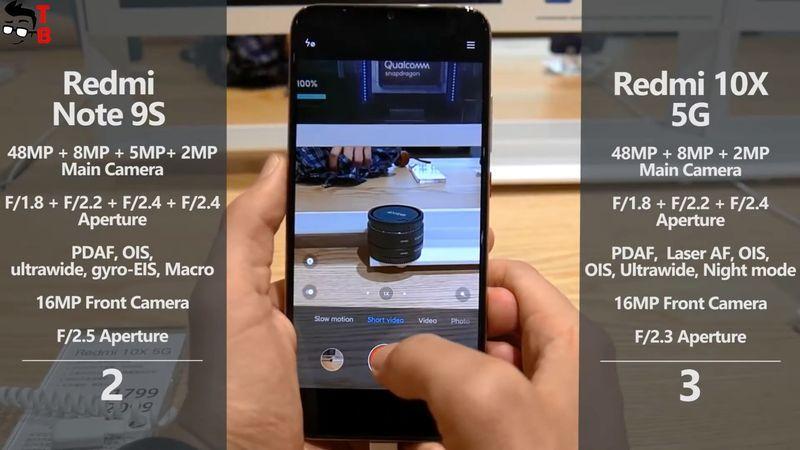 Xiaomi Redmi 10X 5G vs Redmi Note 9S