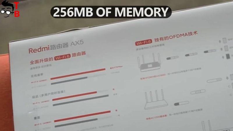Redmi AX5 Wi-Fi 6 Router 2020