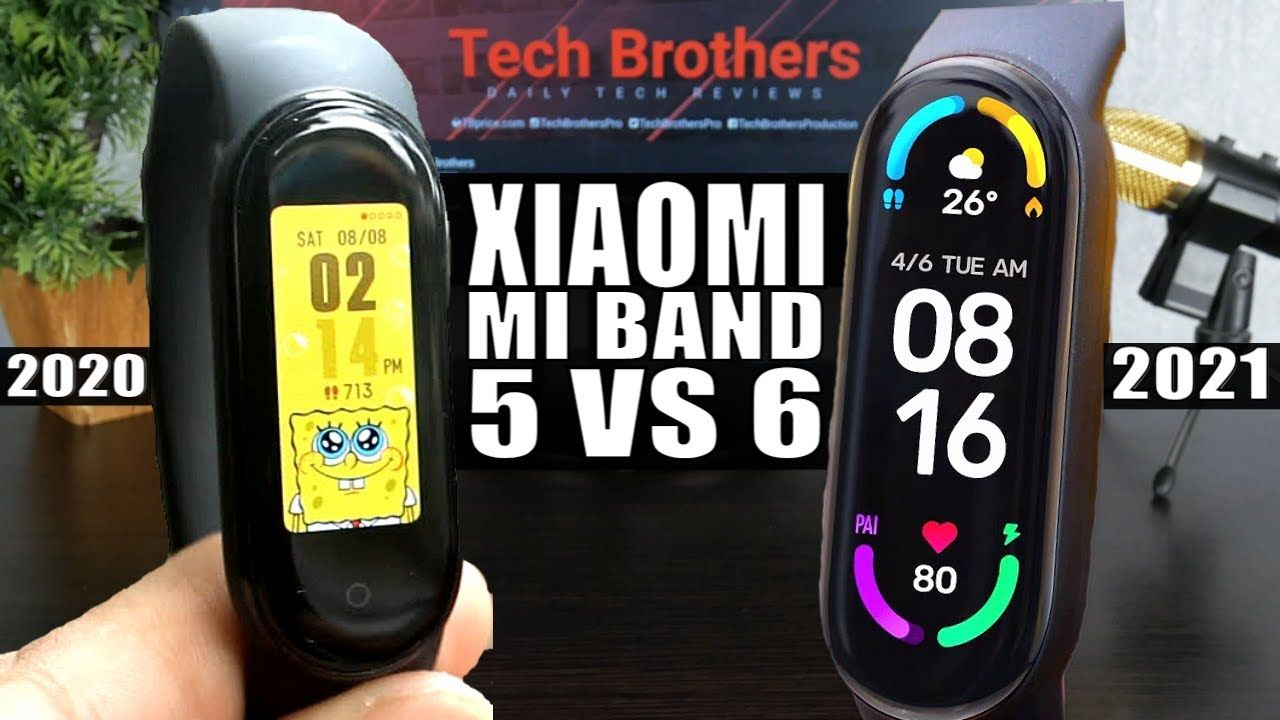 This Is The Biggest Upgrade Of Xiaomi Mi Band 6 Ever!